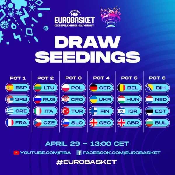 FIBA EuroBasket 2022 torbalar