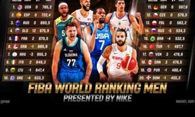 Türkiye Basketbol Dünya Sıralamasında On Altıncı Sırada